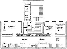 ground plan file psm v75 d233 ground plan of peale museum 1821 png wikimedia