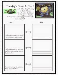 thanksgiving writing activity writing lesson lessons tes teach