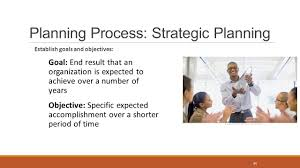 statement of purpose and objectives 1 daily information 1 5 objectives 1 define management and its 44 planning process strategic planning establish goals