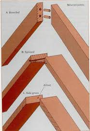 Different Wood Joints And Their Uses by Mitre Joint Mdf Google Search Joinery Details Pinterest