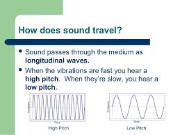 how does sound travel images How fast does sound travel images jpg