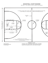 basketball court size comparison of dimensions loversiq