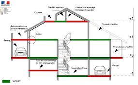 calcul surface utile bureaux calcul de la shon rt etude rt2012 rt2005 effinergie