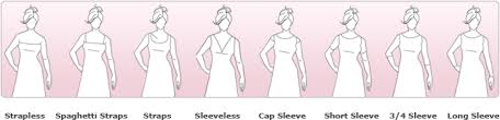 wedding dress necklines wedding dress necklines silhouettes waistlines trains and