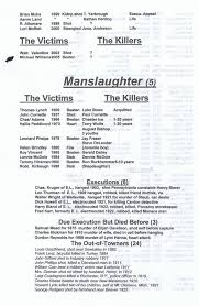 Medical Assistant Resume Objective Examples by Elhistsoc Murder Will Out