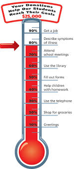 Cool Blank Fundraising Thermometer Template Photos Entry Level Thermometer For Fundraising Template