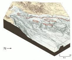 holocene sediments of the belize shelf belize history