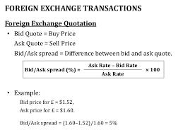 bid rate international financial markets