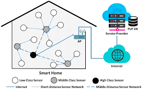 Home Evolutionary Healthcare Symmetry Free Full Text An Efficient Secure Scheme Based On