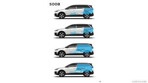 peugeot 5008 dimensions 2017 peugeot 5008 cargo volume hd wallpaper 29