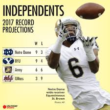 best black friday deals 2017 usa today college football projecting the 2017 records of all 130 fbs teams