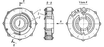 fig 14 8 diagram of the redundant torque