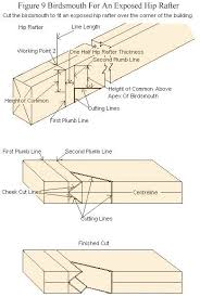 Hip Roof Measurements How To Frame Hip Roofs 9