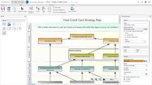 Strategy Map Bsc Balanced Scorecard Softexpert Software