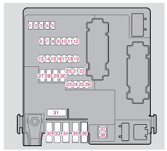 volvo fuse box diagram volvo wiring diagrams instruction