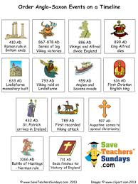 anglo saxon and viking timeline events to order by