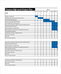 High Level Project Plan Excel Template Project Plan Template 10 Free Word Psd Pdf Documents
