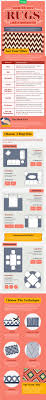 Area Rug Sizes Area Rugs In Contemporary Home Decor Infographics Rug Size