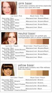 best 20 skin color chart ideas on pinterest skin tone color