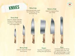 most important kitchen knives kitchen tools and equipment monte philippines