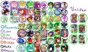 sonic character opinions meme by ameth18 on deviantart