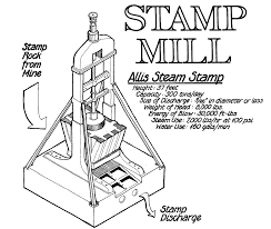 stamp mill wikipedia