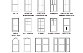window styles awesome new window styles house architecture ranch style windows