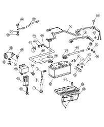 sprinter fuse box custom relay and fuse panel mercedes sprinter c