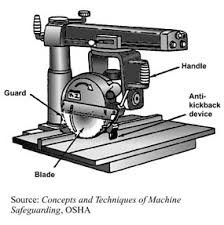 Craftsman Radial Arm Saw Table Radial Arm Saws The Wood Whisperer