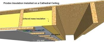 Ceiling Insulation Types by Installing Reflective Insulation On A Cathedral Ceiling