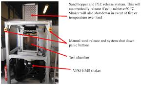 energies free full text vibration durability testing of nickel