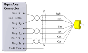 rmc150 resolver wiring