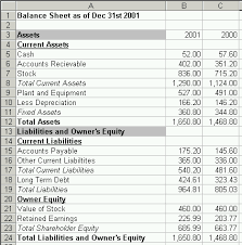 Excel Balance Sheet And Income Statement Template Classified Balance Sheet Template Excel