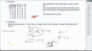 component de morgan theorem morgans youtube is the proof of