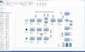 flowchart excel flow charts software free examples and templates