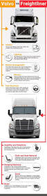 used volvo 18 wheelers for sale 1084 best trucks images on pinterest ford trucks 4x4 trucks and