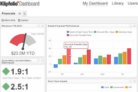 real time performace dashboards executive dashboards
