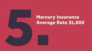 compare average rates from top 5 car insurance companies in san antonio tx call 830 742 0053 to get multiple car insurance quotes with just 5 simple