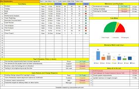portfolio management reporting templates excel project management templates 100 free downloads