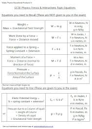 physics equation sheet p1 2017 jennarocca