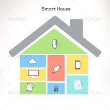 smart items for home smart home smart home items 8 off coupon for all smart home items