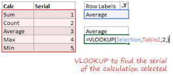 Dummy Table Change Pivot Table Values Field Using Vba Goodly