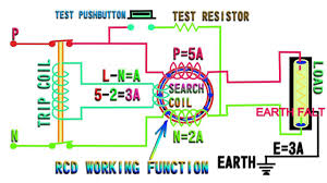 how to work rccb rcb working function rcb circuit diagram