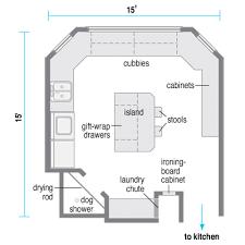 laundry floor plan laundry room plans laundry room floor plan lofty design 3 plans