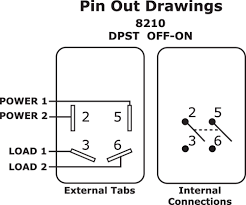 switch toggle dpst off on blue sea systems