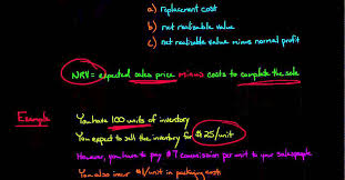 of inventory how to calculate realizable value of inventory