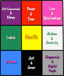 feng shui 4 ways to use the bagua to make a life change the