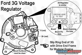 ford alternator wiring test wiring diagrams