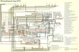 porsche wiring diagram carlplant