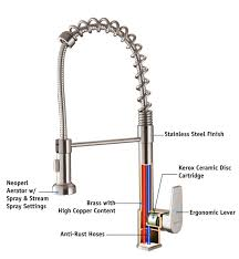change a kitchen faucet stunning change a kitchen faucet also anatomy and inspirations